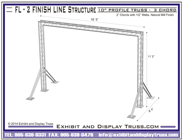 Starting line and finish line truss system for marathon or road race