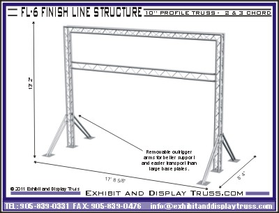 Marathon Staring Line or Finish Line Truss Systems